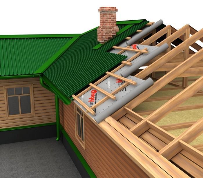 Подвесные потолки из гипсокартона с шумоизоляцией